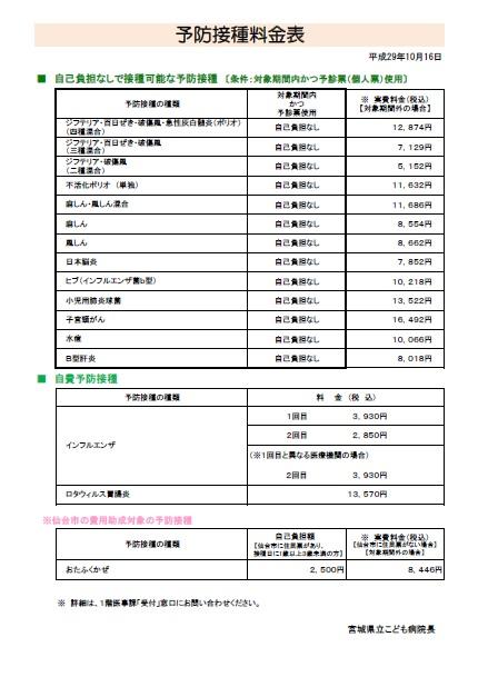 予防接種料金表20171016